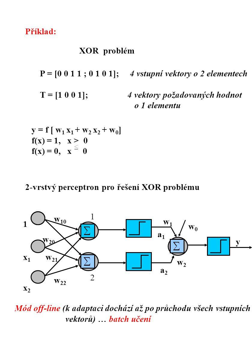 Příklad: XOR problém. P = [0 0 1 1 ; 0 1 0 1]; 4 vstupní vektory o 2 elementech. T = [1 0 0 1]; 4 vektory požadovaných hodnot.